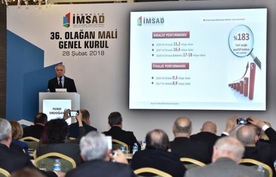 Ferdi Erdoğan: 2018'de ihracatımızı 18 milyar dolara çıkaracağız!