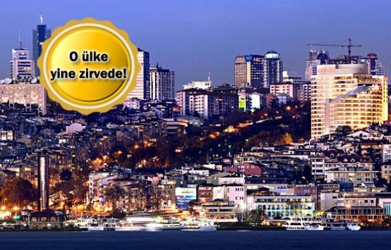 Mart'ta en çok hangi ülke vatandaşı Türkiye'den ev aldı?
