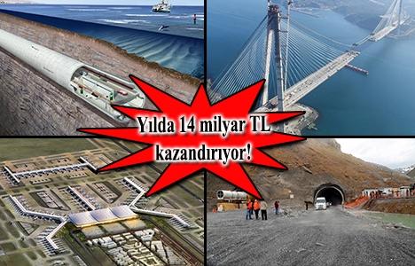 Türkiye'nin 7 dev