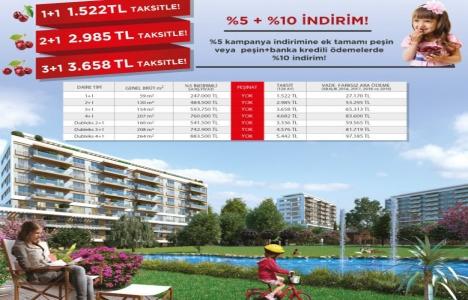 Sur Yapı İlkbahar projesi satılık daire fiyatları!