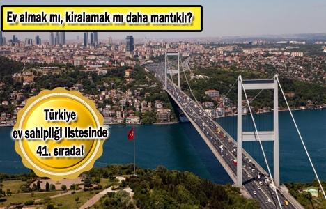 Türkiye'nin yüzde 60'ı