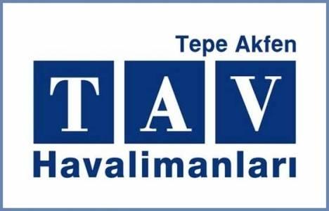 TAV Havalimanları, kurumsal