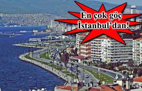 İzmir'in en çok