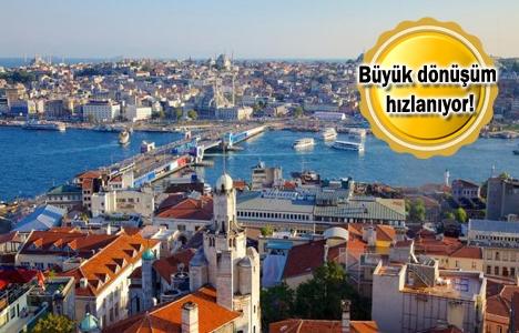 İstanbul mahalle mahalle