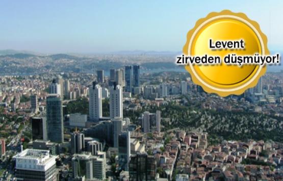 İstanbul Ofis Pazarı 2018 3. çeyrek raporu yayınlandı!