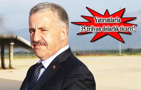 Mega projeler Türkiye'deki
