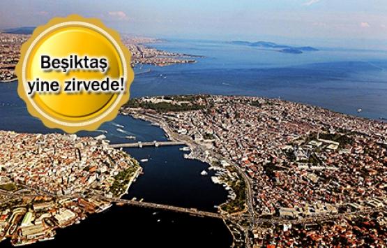 Türkiye'nin en yaşanabilir 10 ilçesinden 7'si İstanbul'dan!