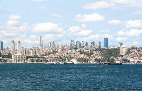 Türkiye, yabancı yatırımcı