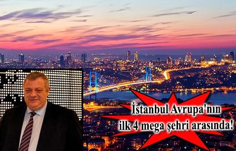 İstanbul dünya gayrimenkul