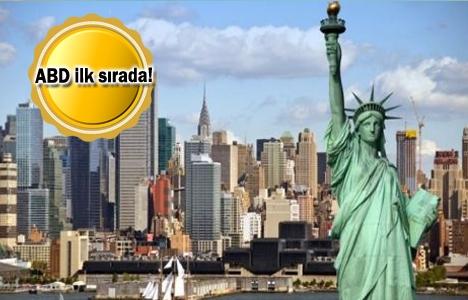 Türkler yurt dışında