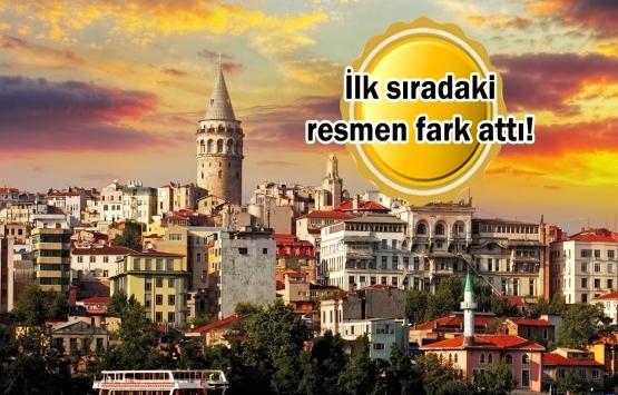 Türkiye'den en çok konut alan ülkeler belli oldu!
