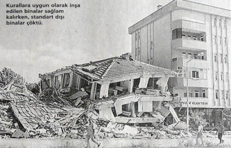 1999 Marmara Depremi'nde