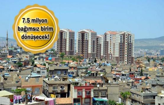 Türkiye'de güvenli şehirler