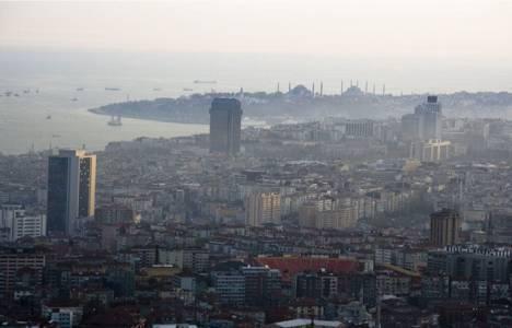 Türkiye'de Yatırım Paneli'nin