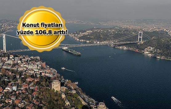 Türkiye konut fiyatı