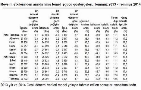http://emlakkulisi.com/resim/tamboyut/Mjc0MjczMj-insaat-sektorunun-istihdamdaki-payi-yuzde-73-oldu.jpg