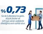 İş Bankası'nda, 24 ay vadeye 0,73 faiz oranı ile konut kredisi!