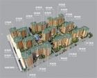 Körfezkent 4 Evleri satılık!