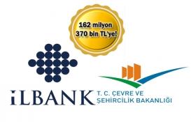 İller Bankası 3 ilde 4 gayrimenkulü satışa çıkardı!