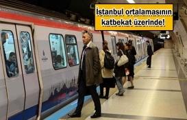 İşte Kabataş-Mahmutbey Metro Hattı'nın konut değerleri!