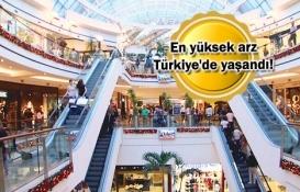 Avrupa'da en fazla AVM Türkiye'de açıldı!
