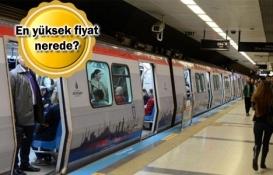 Çekmeköy-Sultanbeyli Metro Hattı'nın en değerli bölgesi!