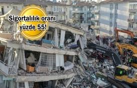 Türkiye'de deprem sigortasız konut kalmamalı!