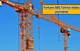 Türkiye'nin en büyük inşaat şirketleri belli oldu!