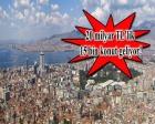 İzmir inşaat sektöründe gözde il!