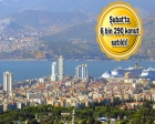 İzmir'de en çok konut hangi ilçede satıldı?