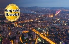Türkiye Rus ve Hintli yatırımcıların gözdesi!