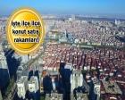 İstanbul'da Ağustos ayında en çok konut Esenyurt'ta satıldı!